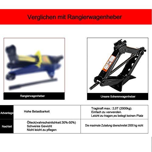 Forever Speed Scherenwagenheber Wagenheber PKW Heber für Auto Familienauto Kleinlastwagen (Schwarz, 2T)